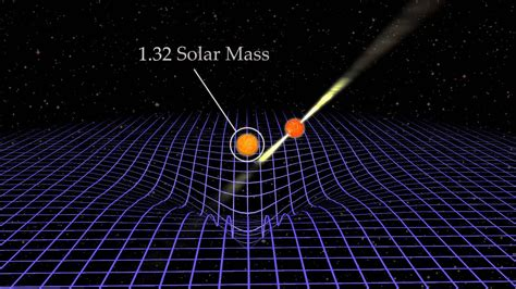 Geodetic Precession in a Pulsar - YouTube