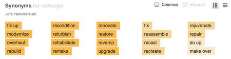 """3 Very Different Meanings of the Word """"Redesign"""""""
