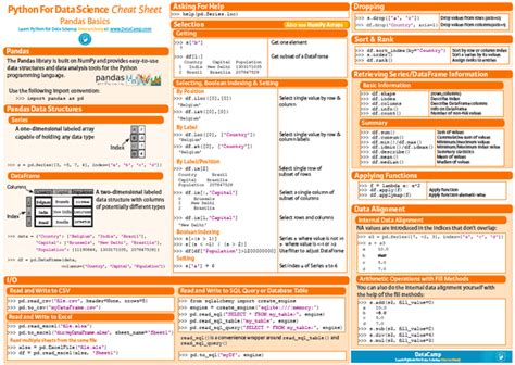essential-cheat-sheets-for-machine-learning-and-deep