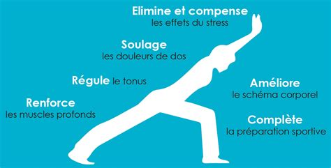 Stretching Postural® - Le Corps Conscience