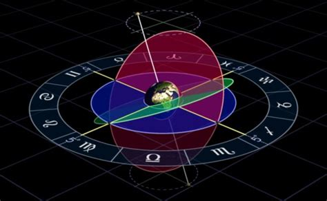 What is the Galactic Alignment?