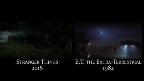 References to 70-80's movies in Stranger Things on Vimeo