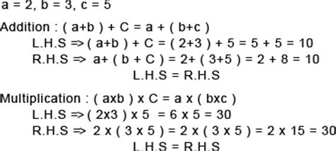 What is associative property - Definition and Meaning