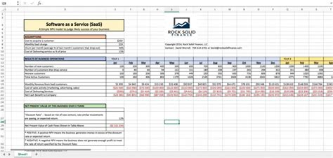 SaaS Excel Financial Model - NPV for a Web Business - Eloquens