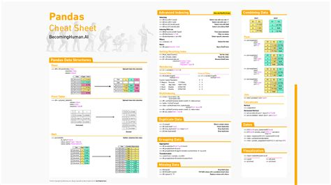 Downloadable: Cheat Sheets for AI, Neural Networks
